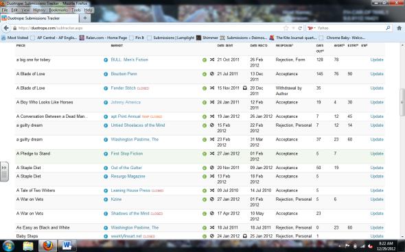 duotrope tracker screenshot