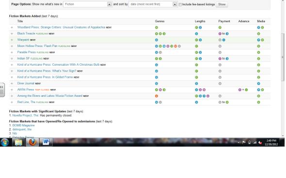 duotrope update listings